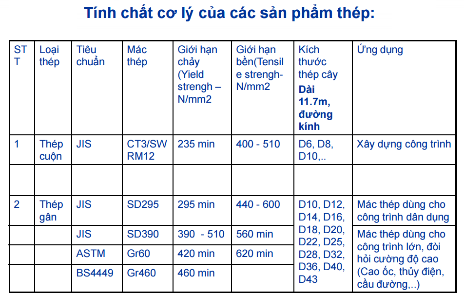 tinh-chat-co-ly